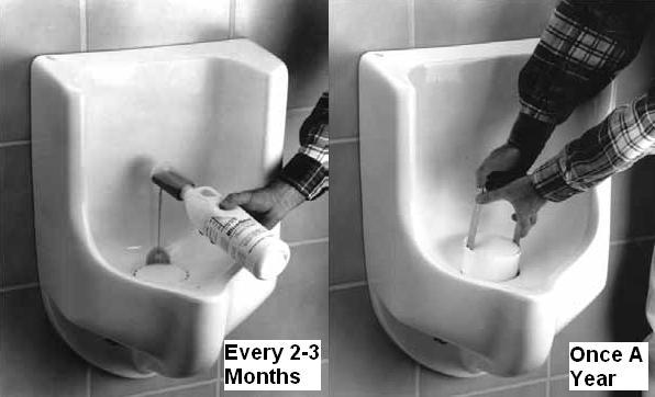 Waterless Co Urinal Maintenance