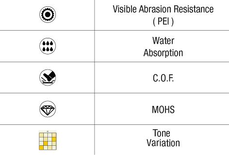 Many Tiles Are Packaged With Symbols Similar To These To Help You Judge The Quality Of The Tile At A Glance